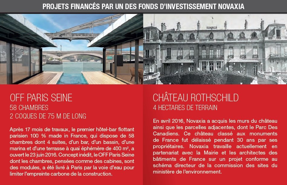 Projets en cours - Novaxia Immo Opportunite